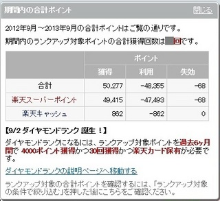 楽天ポイントを5万円貯める方法